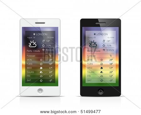 Smart phone weather widget