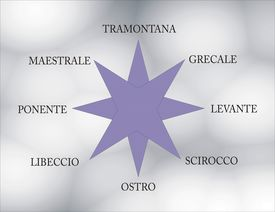 stock photo of wind-rose  - Wind rose with the names of the typical winds of the Mediterranean area - JPG