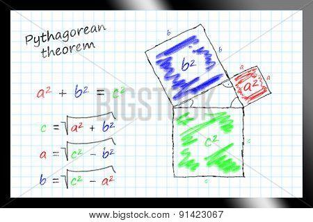 The theorem of Pythagoras
