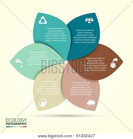 Vector circle eco infographic.