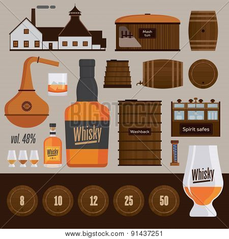 Whisky Distillery Production Objects. Glasses, stills, casks