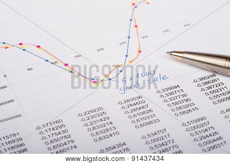 Document with graphical charts