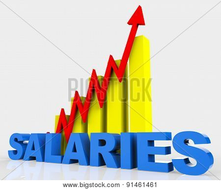 Increase Salaries Shows Financial Report And Develop