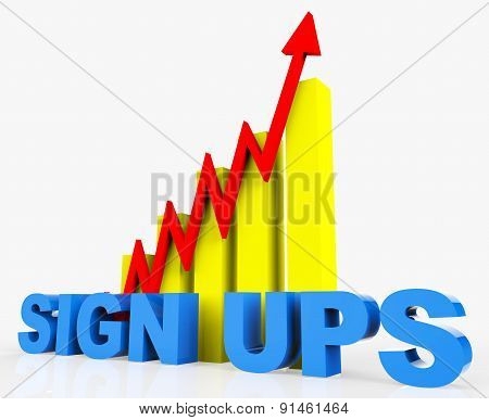 Increase Sign Ups Represents Improvement Plan And Advance