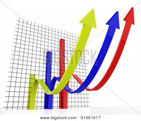 Increasing Graph Indicates Growing Upward And Forecast