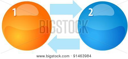 blank business strategy concept infographic diagram illustration of process cycle arrows two