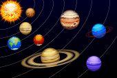 picture of earth mars jupiter saturn uranus  - illustration of solar system with orbit lines to each planet - JPG