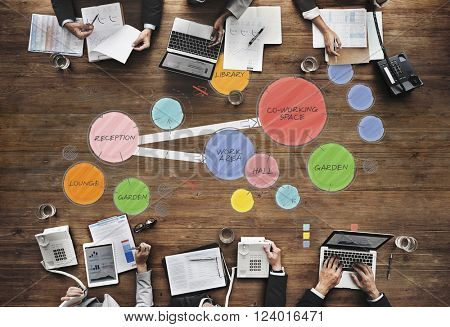Plan Co working Space Mind Mapping Concept
