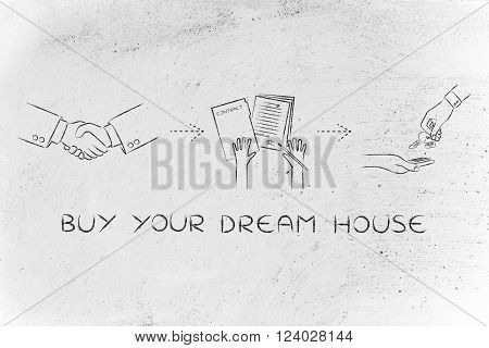 Meet A Real Estate Agent, Sign, Buy Your Dream House