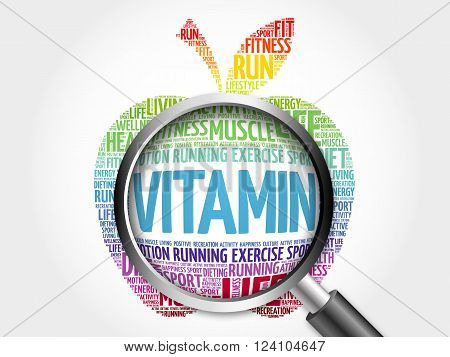 Vitamin Apple Word Cloud
