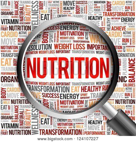 Nutrition Word Cloud