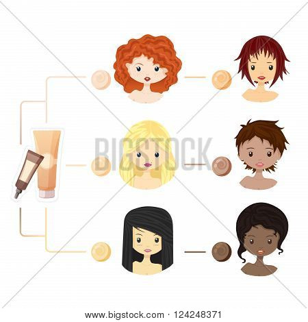 Set of girls with different skin colors. Infographics with foundation for different skin color. Foundations for skin care. Concealer for girls with different skin color. Makeup foundations. Vector illustration