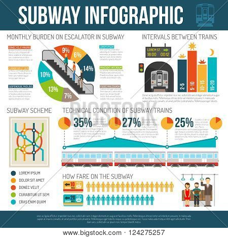 Underground infographics with different statistics of subway train technical condition ticket sale rate and other flat vector illustration