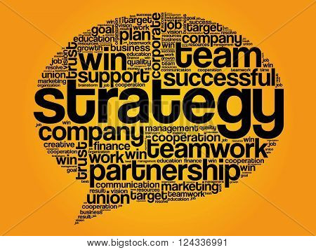 Strategy Think Bubble word cloud, business concept