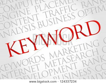 KEYWORD word cloud business concept, presentation background
