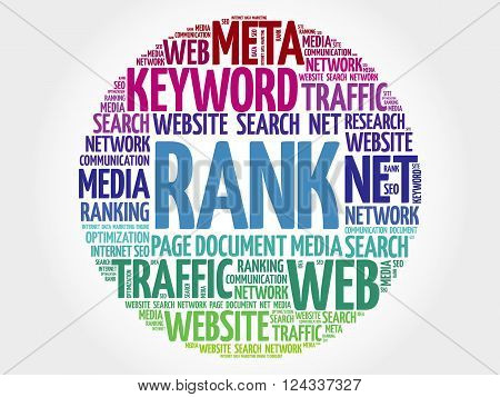 RANK word cloud business concept, presentation background