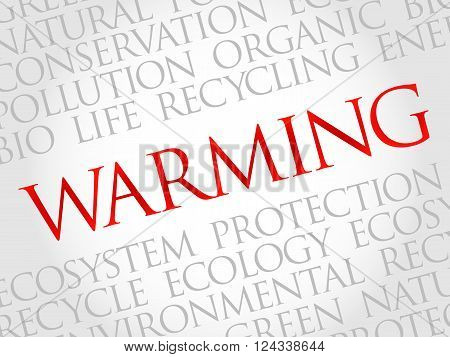 Warming word cloud environmental concept, presentation background