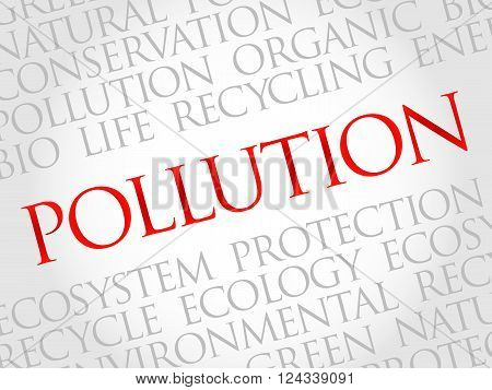 Pollution word cloud environmental concept, presentation background