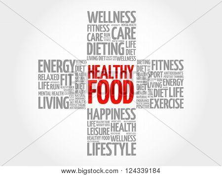 Healthy Food Word Cloud