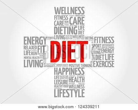 Diet word cloud health cross concept, presentation background