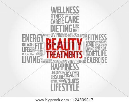 Beauty Treatments Word Cloud