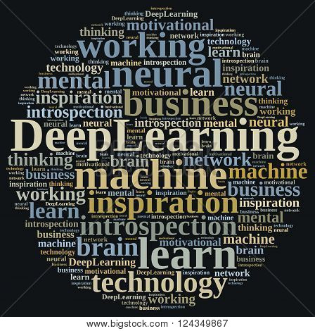 Word Cloud On Deep Learning.