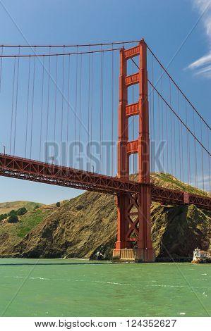 Golden Gate Bridge Landmark
