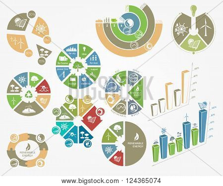 set of diagrams and graphs the concept of ecology and renewable energy