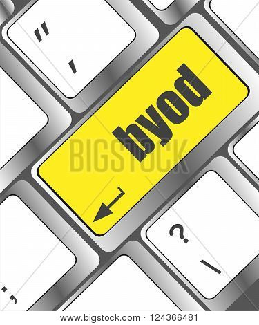Byod Keyboard Key Of A Notebook Computer