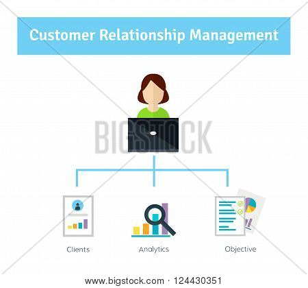 Customer Relationship Management. Manager fills the client account. Icons of manager, objectives, clients, analytics. Icons of the organization of data on work with clients. CRM and accounting system.