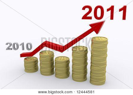 Profit Growth 2011