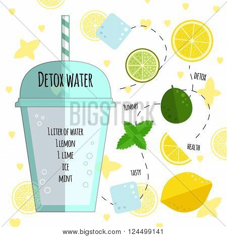 Recipe detox water with lime, lemon, ice, mint. Vector illustration for greeting cards, magazine, cafe and restaurant menu. Fresh cocktail for healthy life, diets.