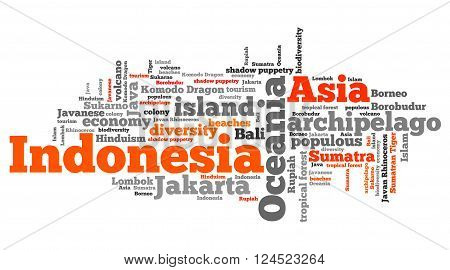 Indonesia Tag Cloud