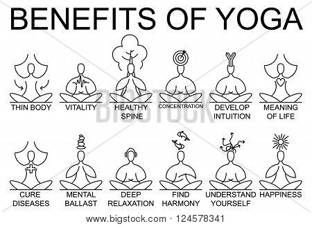 Line icon set. Advantages and benefits of practice yoga.