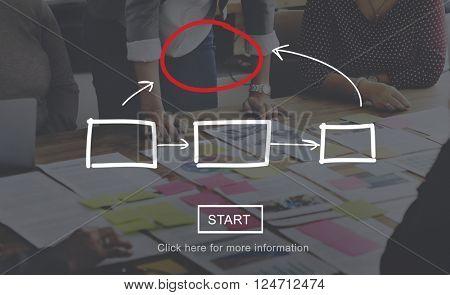 Flowchart Corporate Management Process Concept