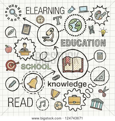 Education hand draw integrated icons set. Vector sketch infographic illustration with line connected doodle hatch pictograms on paper, elearn, network, school, college, information, knowledge concepts