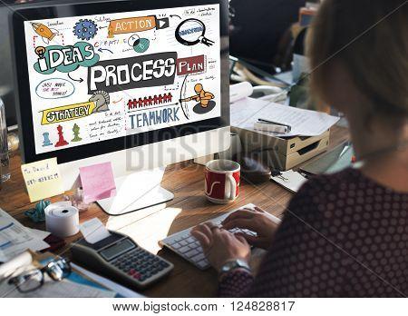 Process Operation Method Production Organization Concept