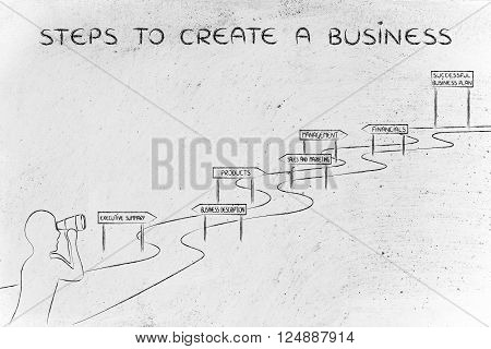 Man Looking At The Way To Success, Steps To Create A Business