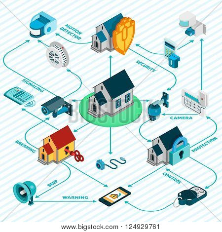 Security system isometric flowchart with protection and warning symbols vector illustration