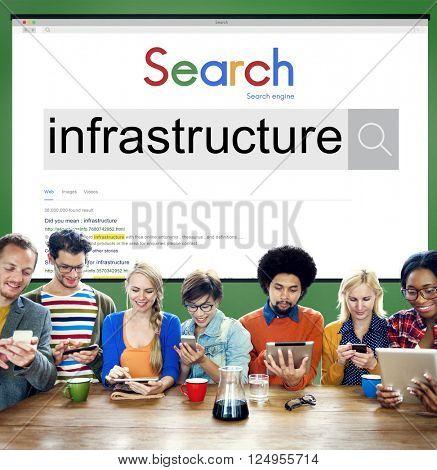 Infrastructure Enterprise Foundation Hardware Concept
