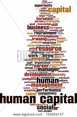 Human capital word cloud concept. Vector illustration