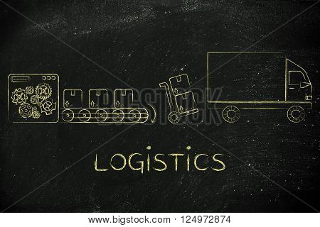 Factory, Parcels & Delivery Truck: Logistics
