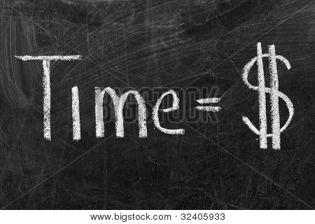 Time Is Money Sign