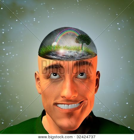 Environment enclosed in Mans head