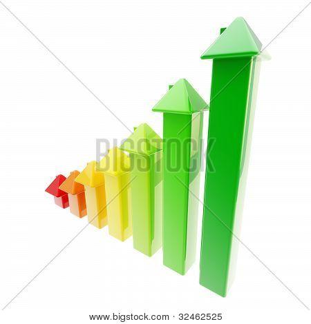 Eficiencia energética como un gráfico de barras