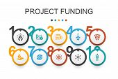 Project Funding Infographic Design Template.crowdfunding, Grant, Fundraising, Contribution Icons poster