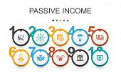 Passive Income Infographic Design Template.affiliate Marketing, Dividend Income, Online Store, Renta poster
