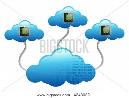 Nubes de chips computación concepto de red
