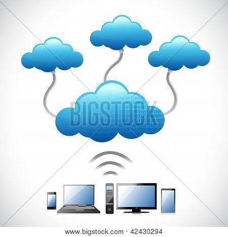 Concepto de red de computación de nubes