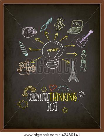 Creative Thinking 101 - Chalkboard illustrating where creativity leads
